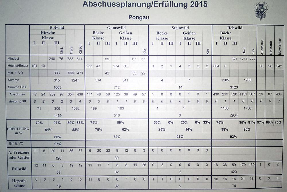 Hegeschau-Salzburg-Pongau-2016-1